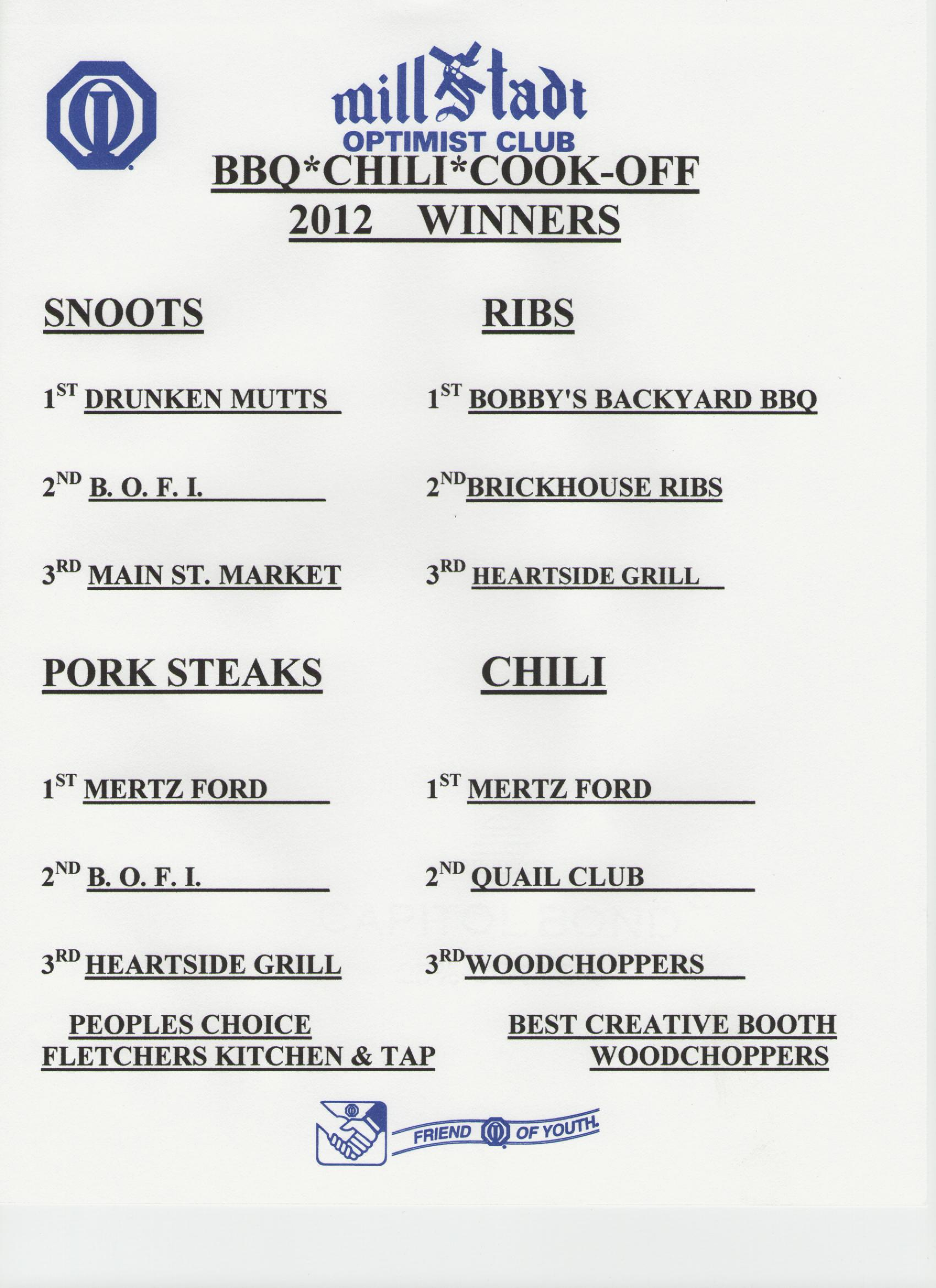 2012 Cook-Off Winners